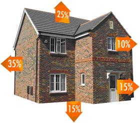 external wall insulation nottingham grants
